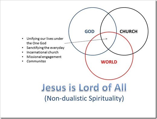 non-dualistic spirituality