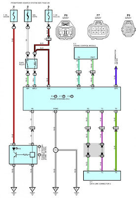 PS_Pump_1 diagramme 00 05 spyder power steering in your ek [archive] k20a org the k series corsa c electric power steering wiring diagram at aneh.co