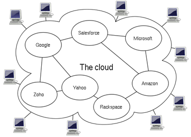 Cloud Computing - Nas Nuvens