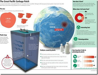 pacific-garbage-patch