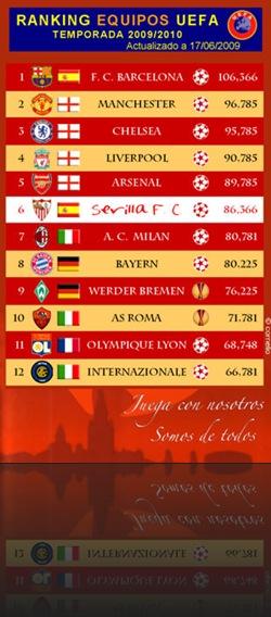 Ranking_equipos_UEFA
