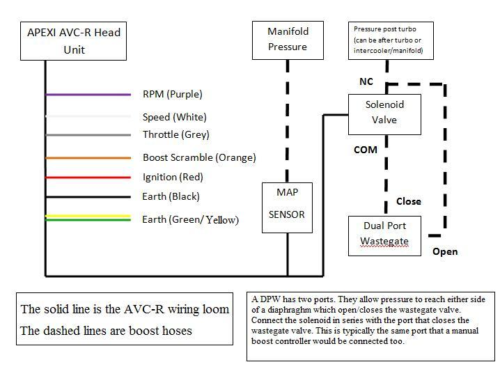 AVCR Connection Diagram apexi avc r installation *work in progress* porsche forum from