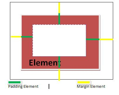 padding dan margin.JPG