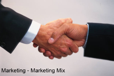 Marketing Mix and 4 Ps of Marketing – Management Article