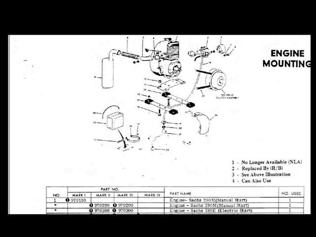 scorpion stinger 1967 1972 snowmobile op part manuals for sale