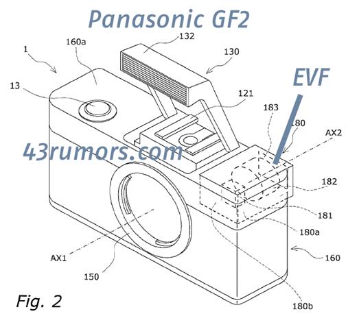 Panasonic_GF2_EVF