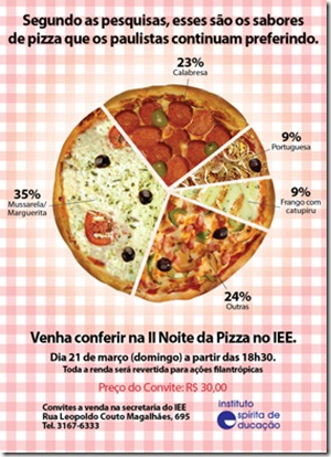 Cartaz PIZZA 2010