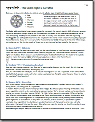 photograph about Printable Haggadah called הגדה של פסח / Pesach / Pover Haggadah Printable Assessment