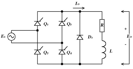 Rectifier: Thyristor single-phase bridge with free-wheeling diode
