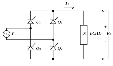 Rectifier: Thyristor single-phase bridge
