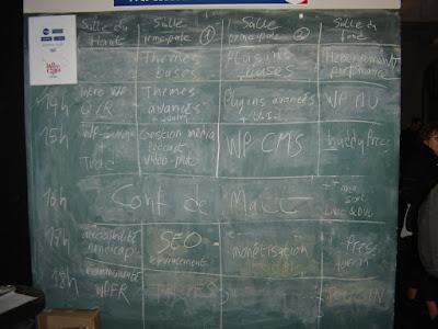 Le tableau des ateliers du WordCamp 2009