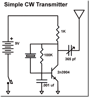 Simple 80 Meter Cw Transmitter Using on receiver circuit diagram
