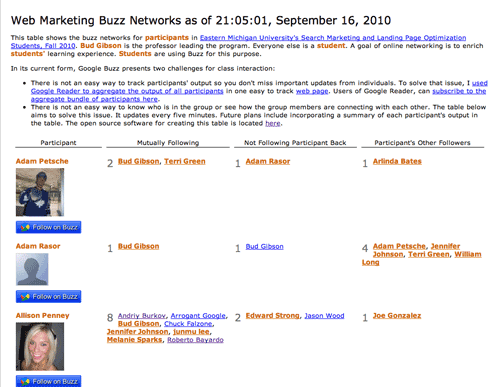 Web-Marketing-Buzz-Networks.png