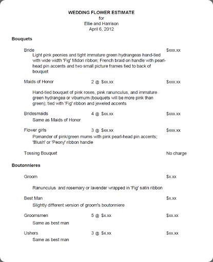 botanical brouhaha: Working Designer Wednesday: The Flower ...