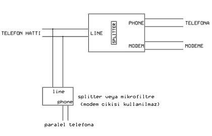 adsl modem splitter