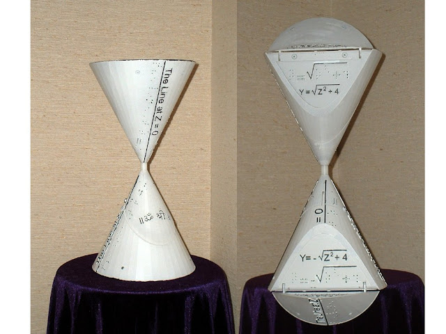 Tactile-Captioned Conic Sections -- Stereolithograph