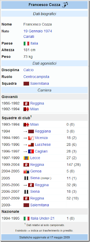 cozza wikipedia