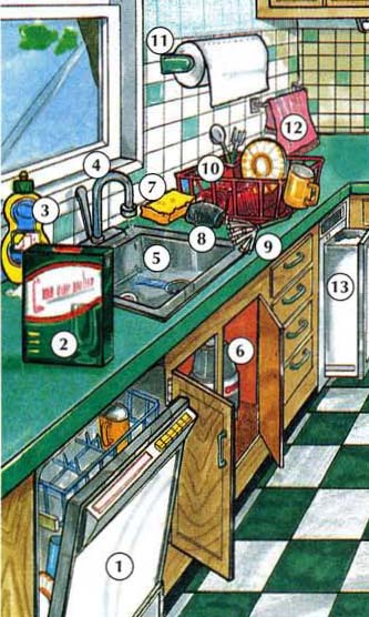 Untitled 1 Kitchen area – Kitchen Utensils – Kitchenware things english through pictures place english through pictures