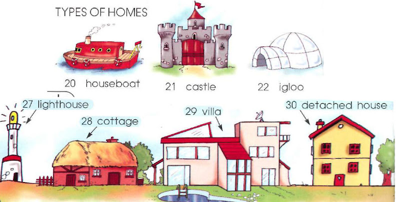 Types Of Houses And Homes With Names And Pictures   Online Dictionary For  Kids