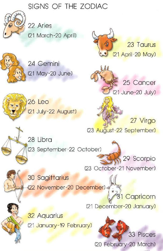 Family horoscope for July 2013 for all signs of the zodiac