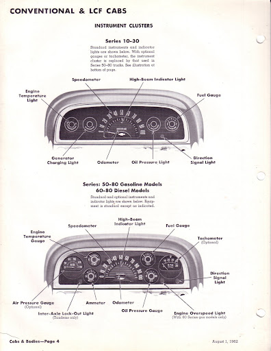 Description et spécifications Chevrolet GMC 1960-1966 Image0-2