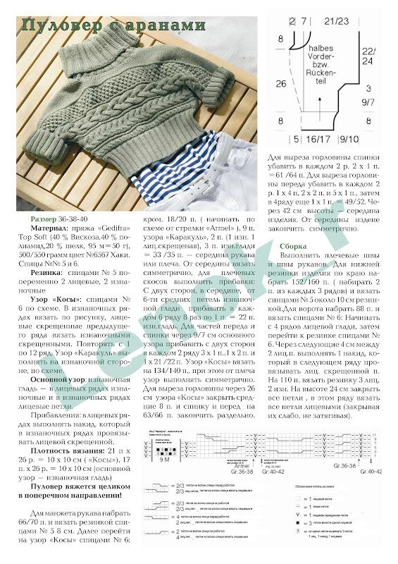Узор поперечная коса спицами схемы и описание