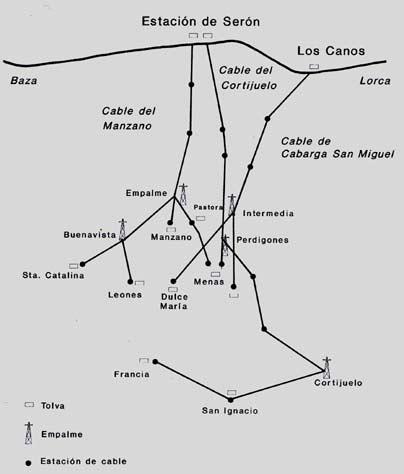 Plano del trazado de cables