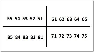 quadrantes-deciduos2