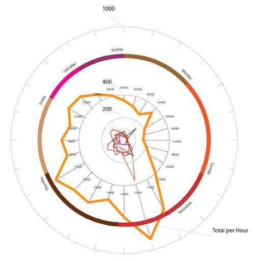 graph_24H-totalAll_090713.eJtH2Njs7vho.jpg