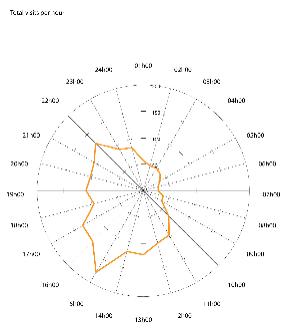 graph_24H-total_090309_2.MIzewtsrDyre.jpg