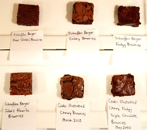 brownie bake-off