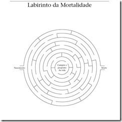 labirintodamortalidade