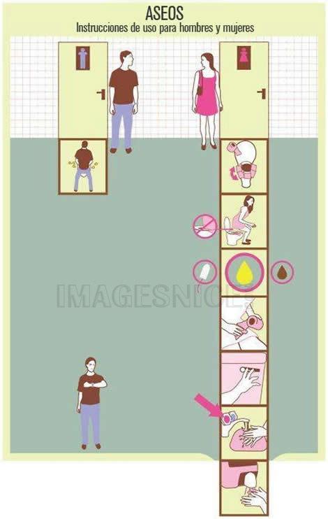 instrucciones-aseos