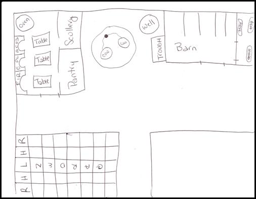 map - kitchen garden