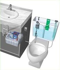 El primer sistema de ahorro y reciclaje de agua for Sistemas de ahorro de agua