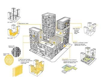 complejo-residencial-Wafra-Living-en-Kuwait-