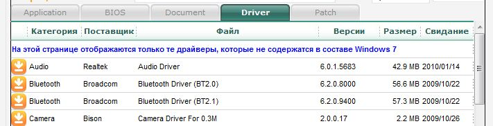 Табличка с драйверами на Acer.ru