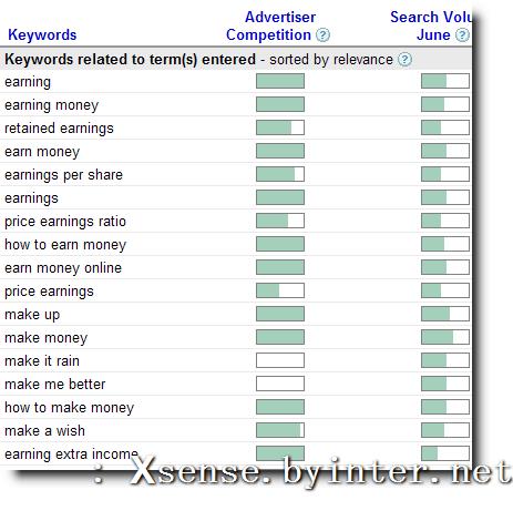 Google AdWords_ Keyword Tool.png