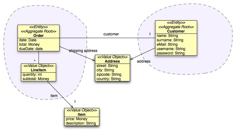DDD order story 3.jpg