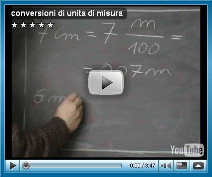 Conversione unit di misura ecco un metodo semplice per - Conversione unita di misura portata ...