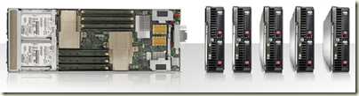HP BL460 Blade Server