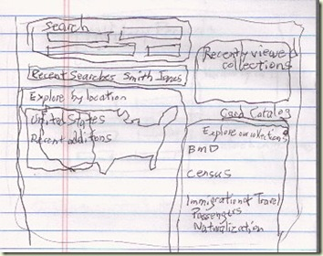 Sketch of the HD Search home