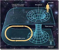 Receación gráfica de una supuesta forma de atraversar el «espacio-tiempo»