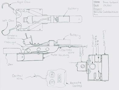 RCRA Sketch