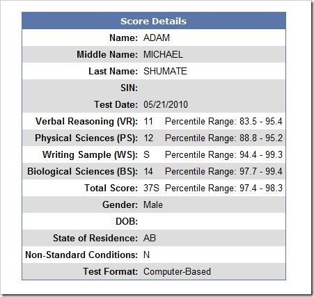 mcat essay letter score