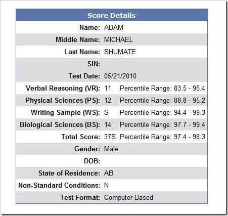 MCAT score pre-med