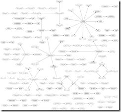 graph-pharma-2011-02-27