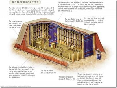 illustration-tabernacle-tent