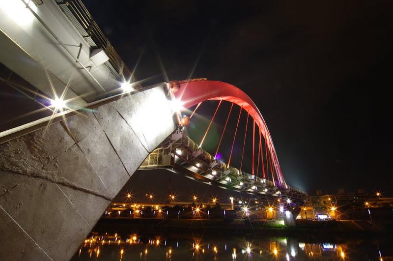 不能免俗  彩虹橋頻道