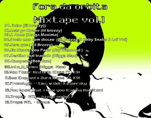 Track list[7]